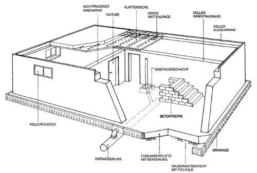 dig haus bauweise fertighaus keller. Black Bedroom Furniture Sets. Home Design Ideas